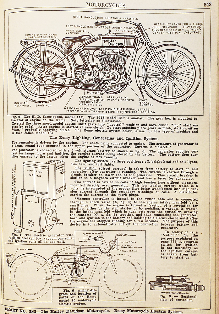 Dyke's Automobile and Gasoline Engine Encyclopedia  Containing 532 Charts      Trucks, Tractors, Airplanes and Motorcycles  Harley-Davidson, Indian